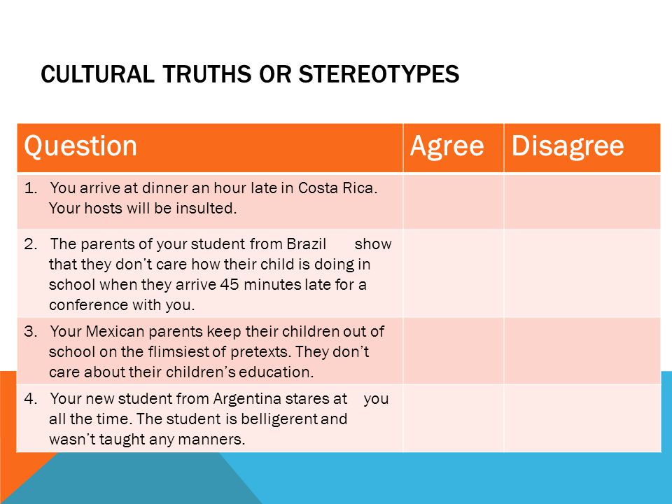 Cultural Truths or Stereotypes