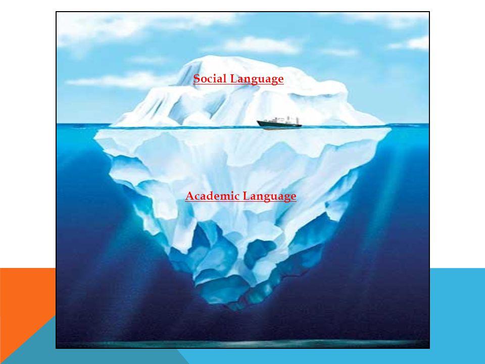 Social Language Academic Language