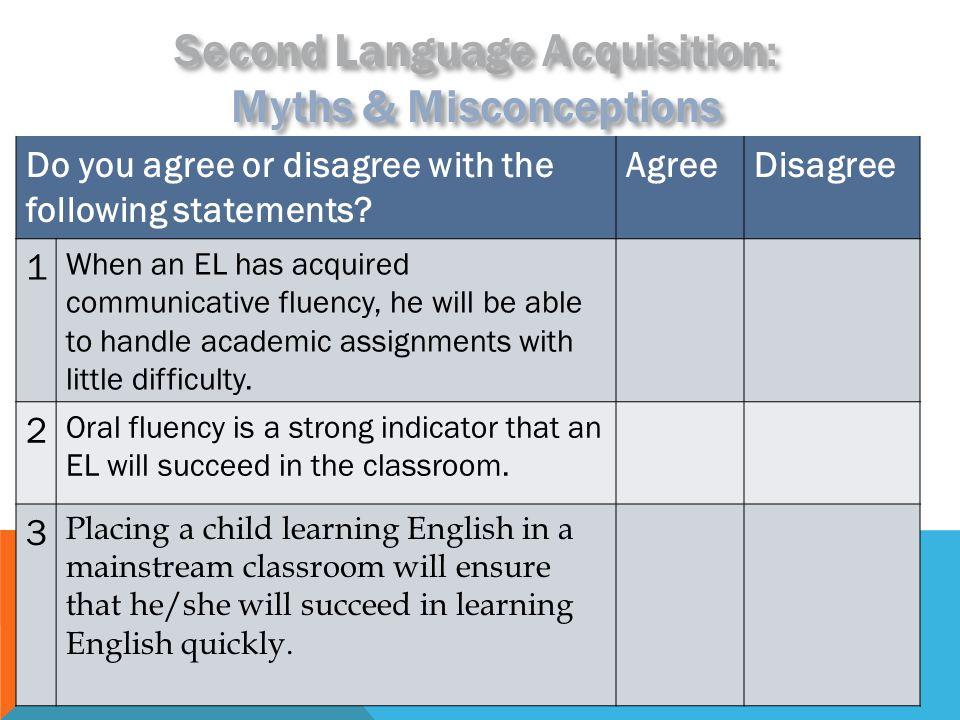 Second Language Acquisition: Myths & Misconceptions