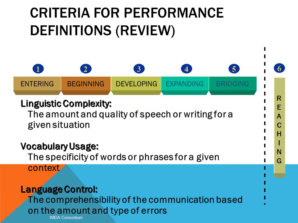 Criteria for Performance Definitions (Review)