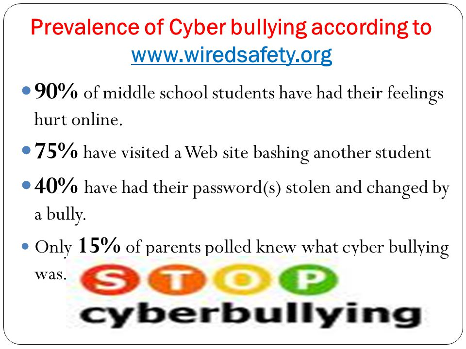 Prevalence of Cyber bullying according to www.wiredsafety.org