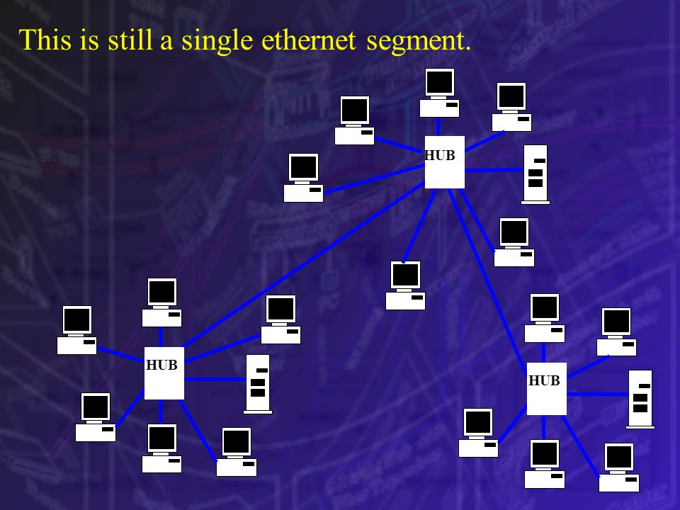 This is still a single ethernet segment.