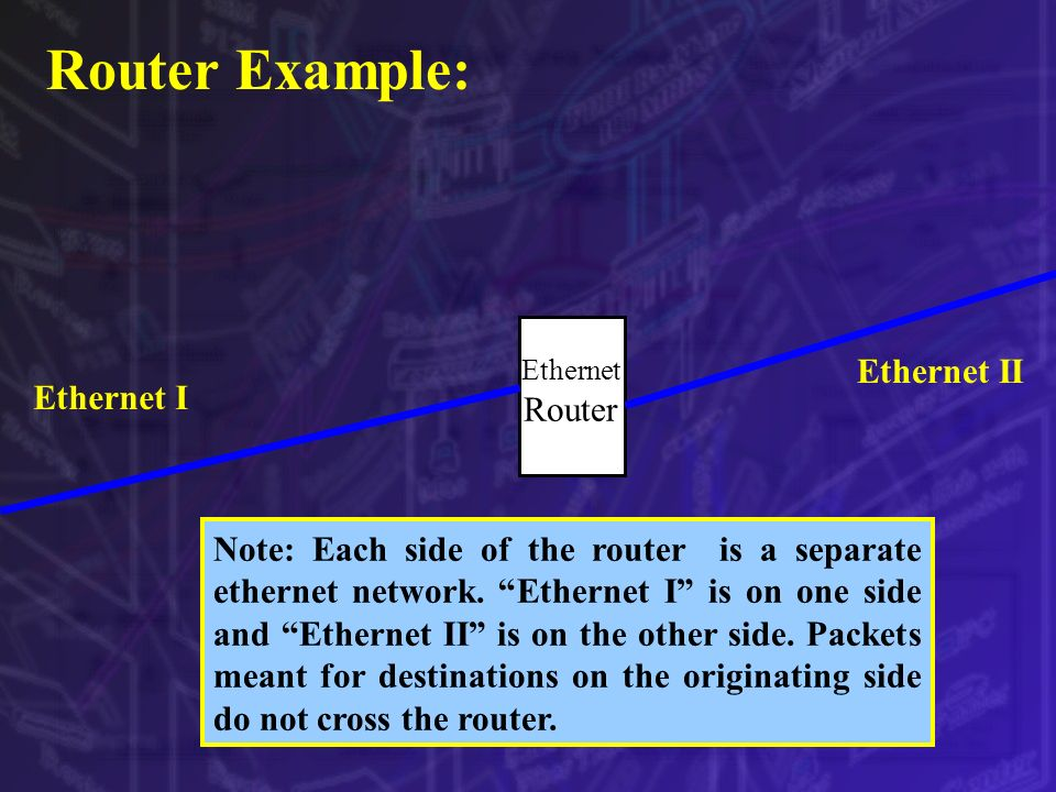 Router Example: Ethernet II Ethernet I