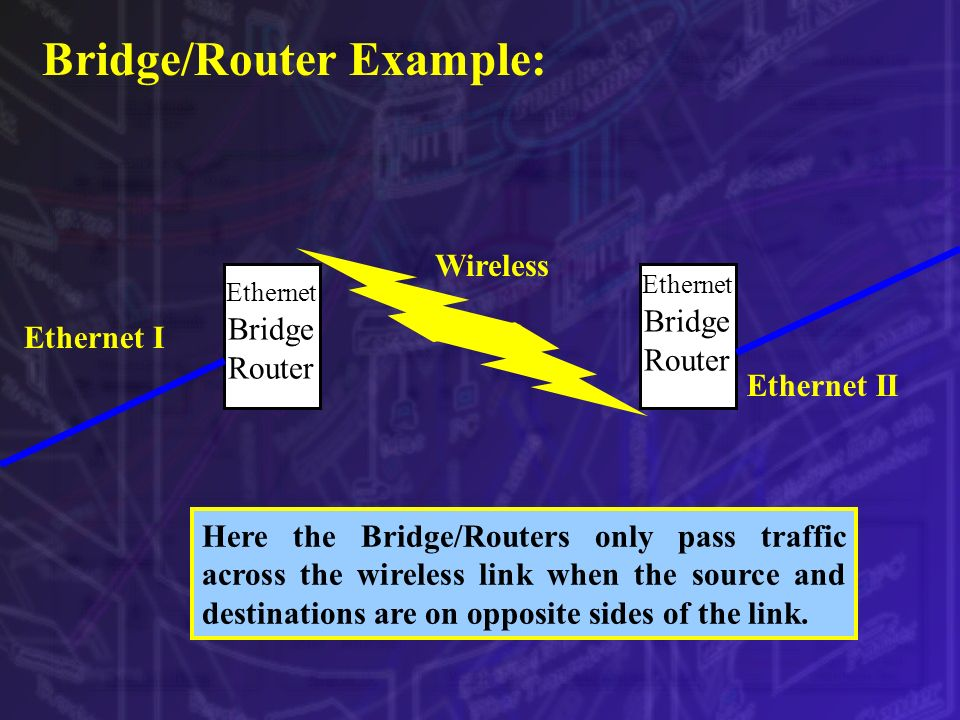 Bridge/Router Example:
