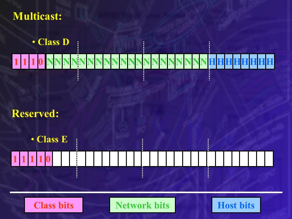 Multicast: Reserved: Class D 1 1 1 N N N N N N N N N N N N N N N N N N