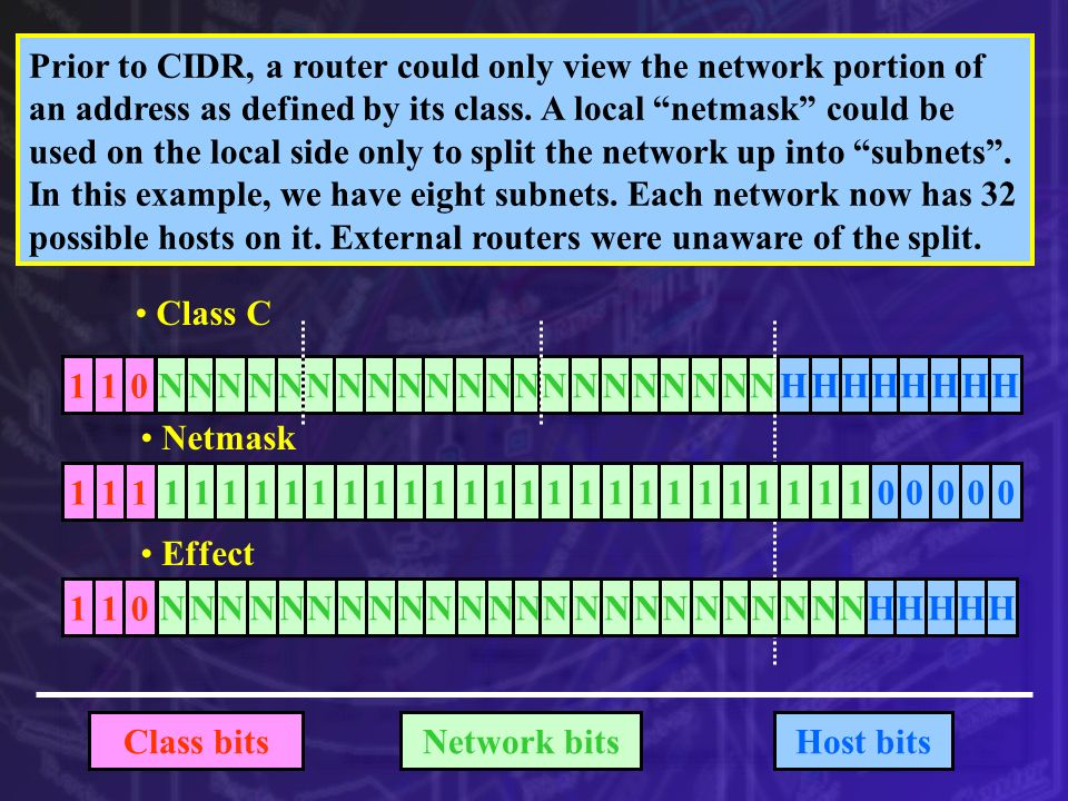 Prior to CIDR, a router could only view the network portion of an address as defined by its class. A local netmask could be used on the local side only to split the network up into subnets . In this example, we have eight subnets. Each network now has 32 possible hosts on it. External routers were unaware of the split.