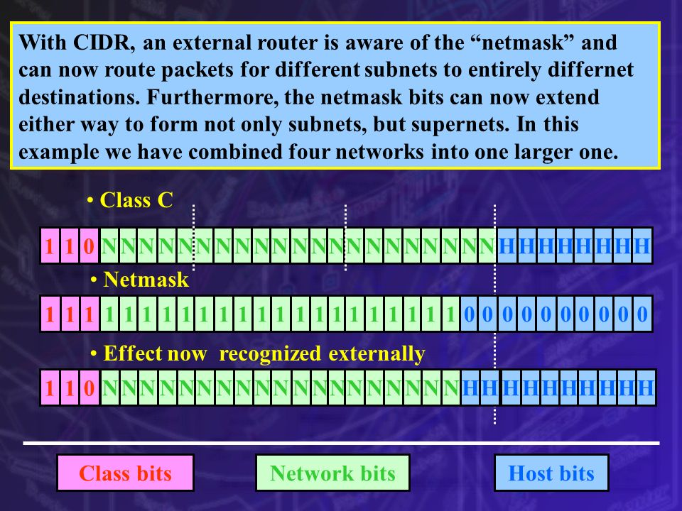 With CIDR, an external router is aware of the netmask and can now route packets for different subnets to entirely differnet destinations. Furthermore, the netmask bits can now extend either way to form not only subnets, but supernets. In this example we have combined four networks into one larger one.