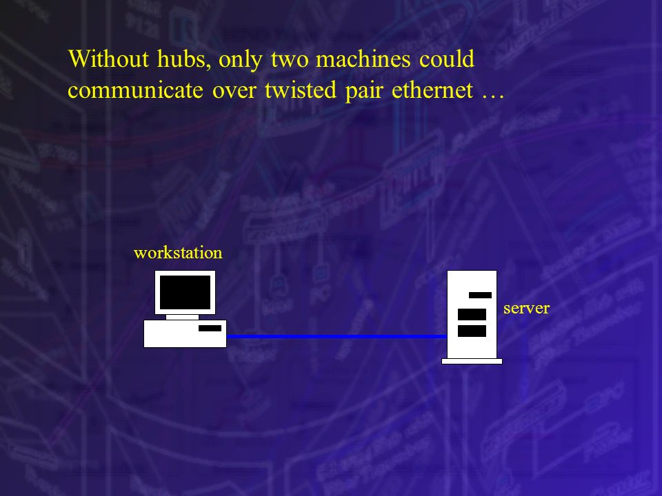 Without hubs, only two machines could communicate over twisted pair ethernet …