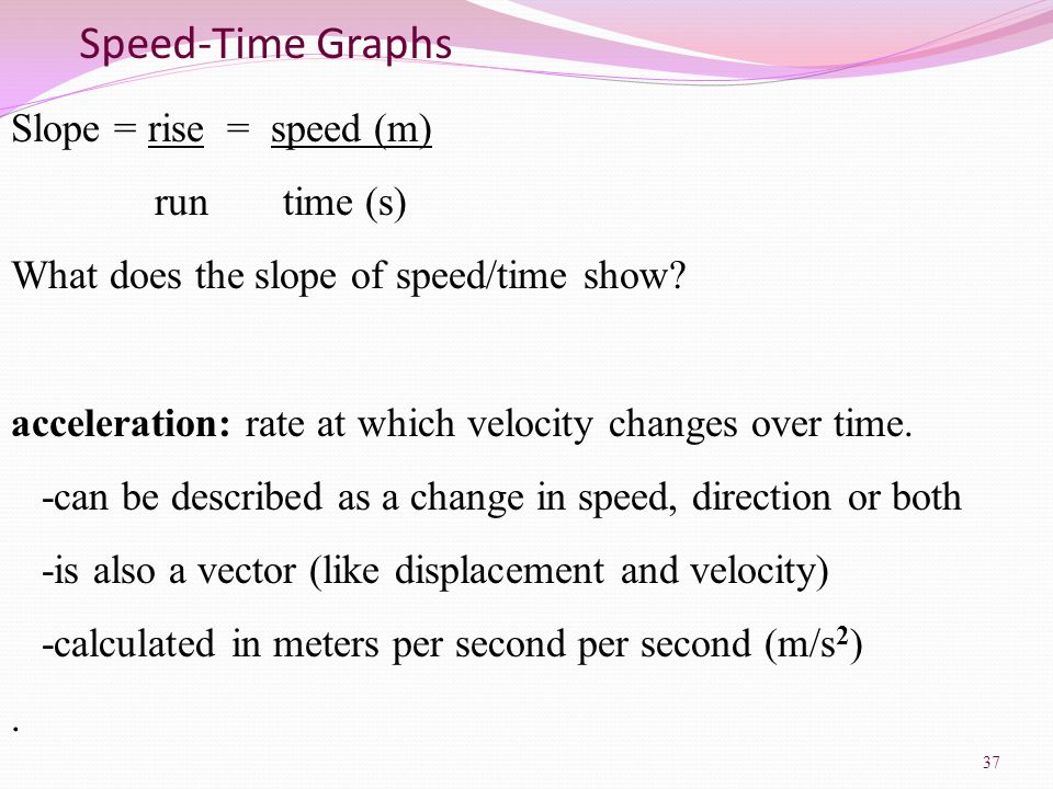 Speed-Time Graphs Slope = rise = speed (m) run time (s)