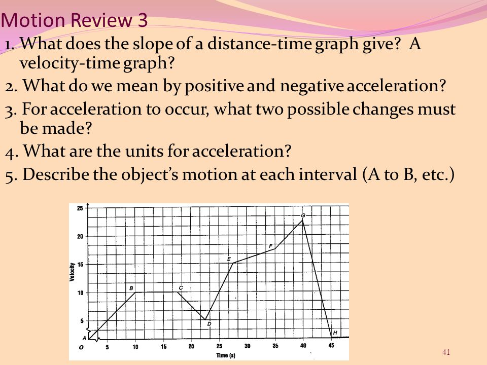 Motion Review 3 1. What does the slope of a distance-time graph give A velocity-time graph
