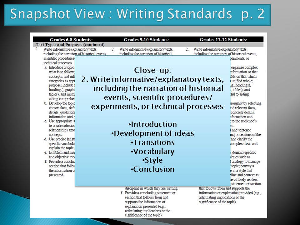 Snapshot View : Writing Standards p. 2