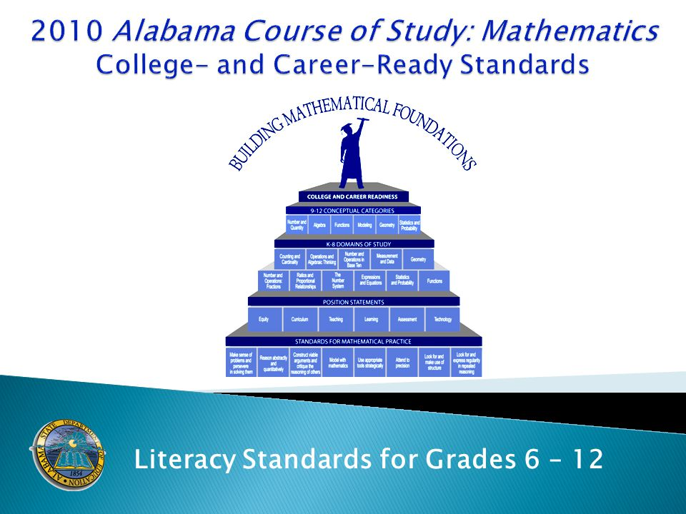 Literacy Standards for Grades 6 – 12