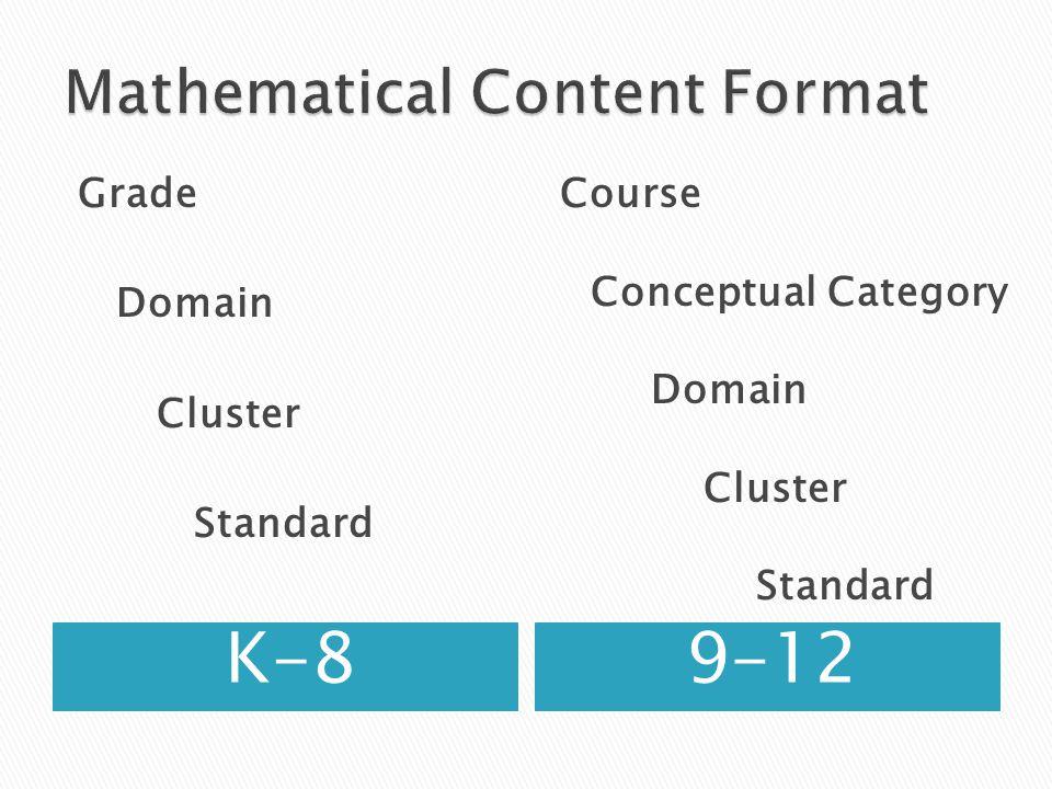 Mathematical Content Format