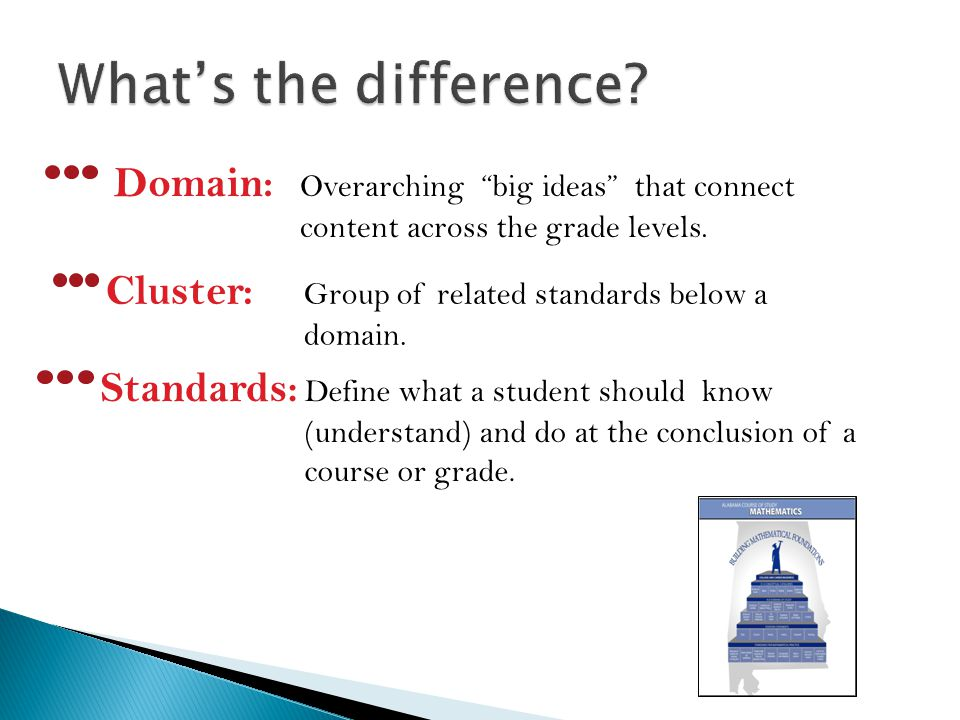 What's the difference Domain: Overarching big ideas that connect content across the grade levels.