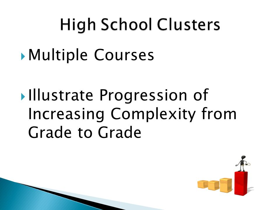 High School Clusters Multiple Courses