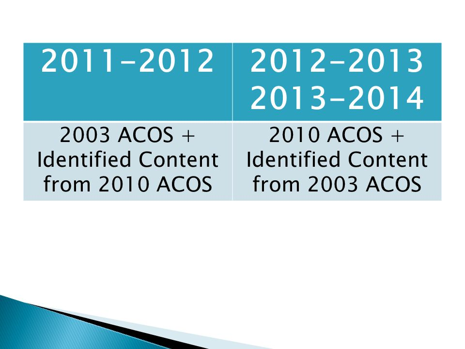 2011-2012 2012-2013. 2013-2014. 2003 ACOS + Identified Content from 2010 ACOS. 2010 ACOS + Identified Content from 2003 ACOS.
