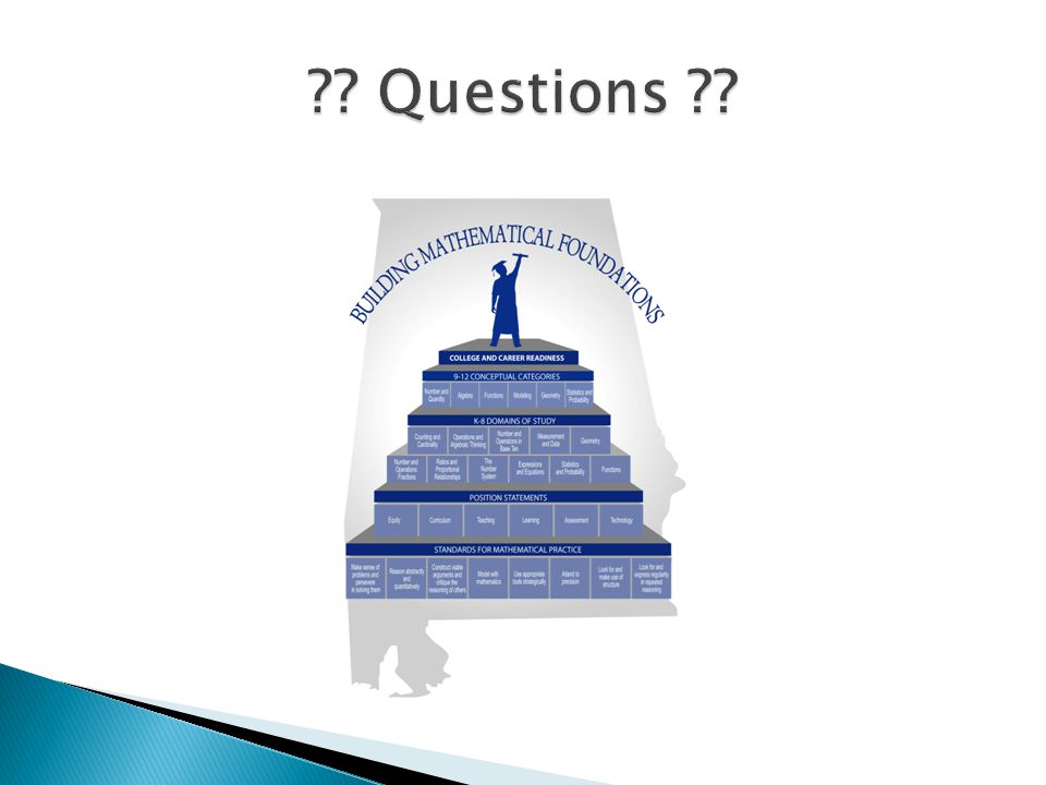 Questions Are there any questions concerning Algebra I in Grade 8: Considerations and Consequences