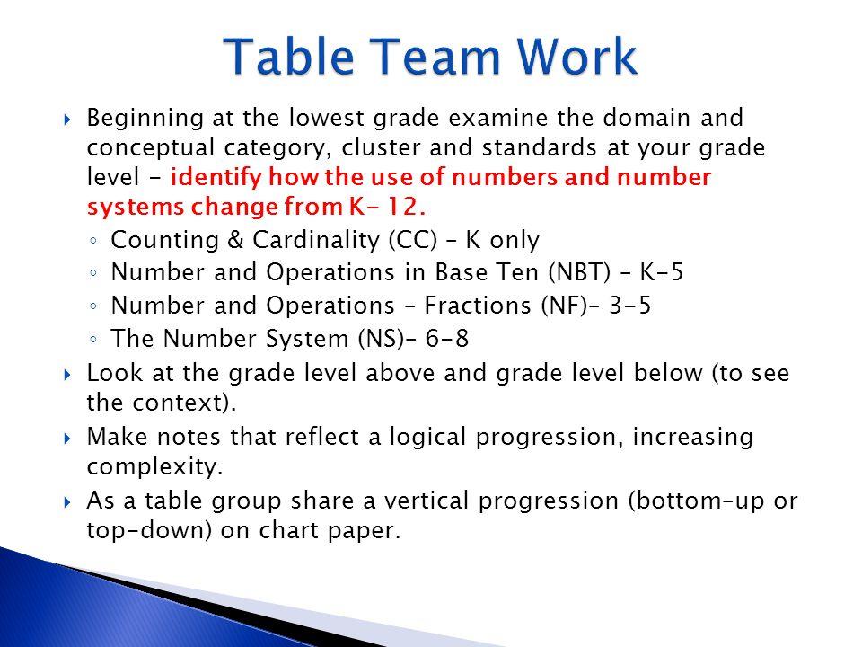 Table Team Work