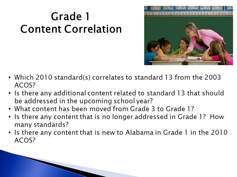 Grade 1 Content Correlation