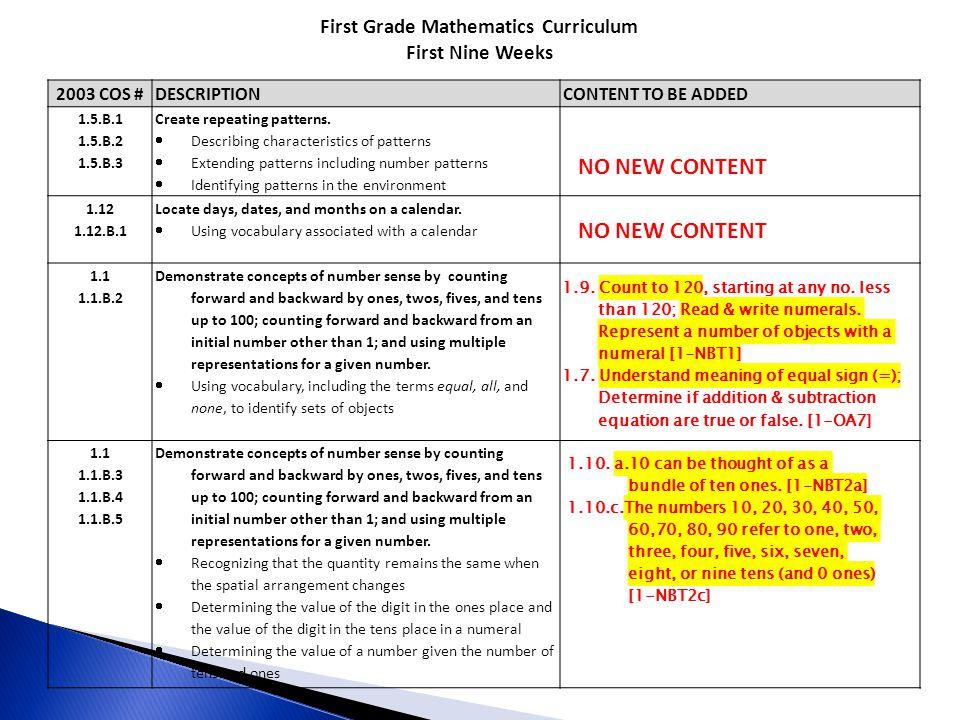 First Grade Mathematics Curriculum