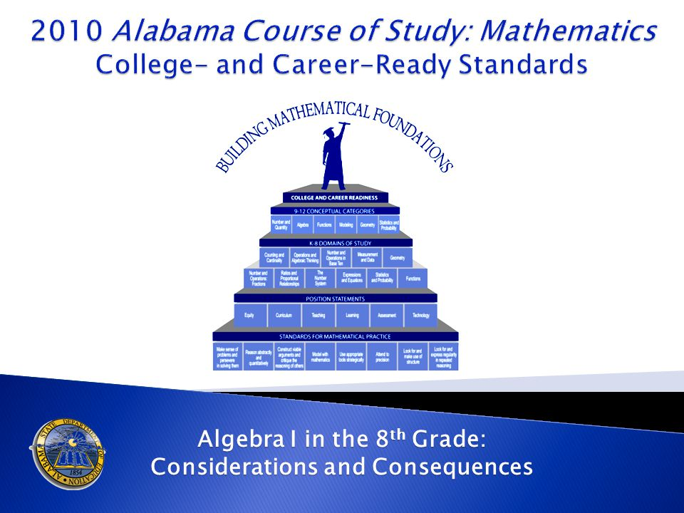 Algebra I in the 8th Grade: Considerations and Consequences