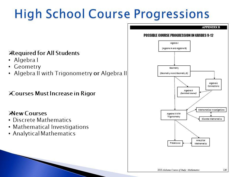 High School Course Progressions