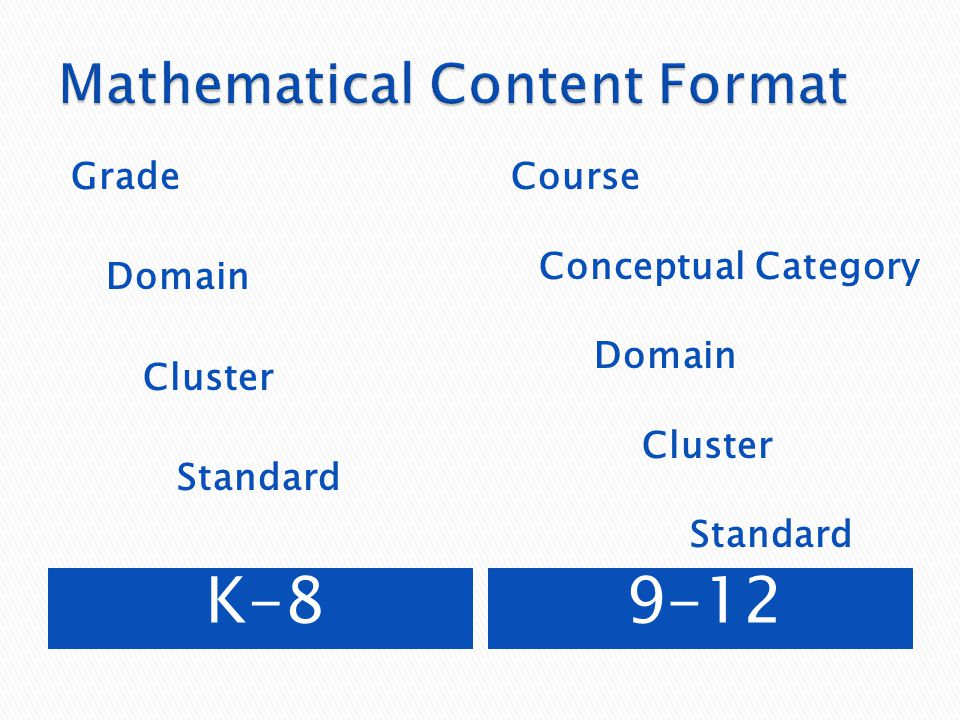 Mathematical Content Format