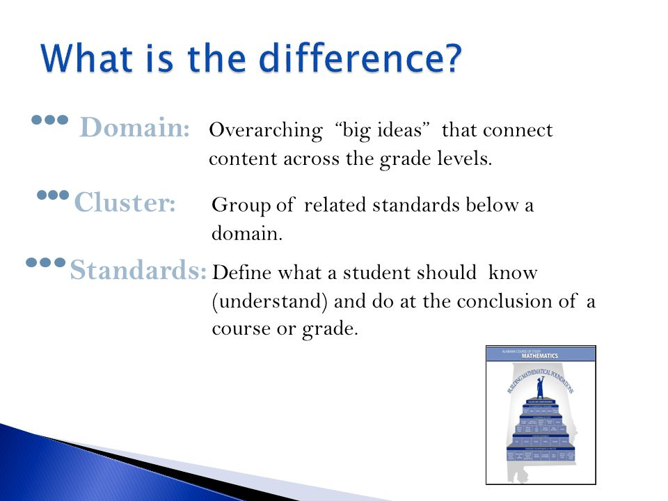 What is the difference Domain: Overarching big ideas that connect content across the grade levels.