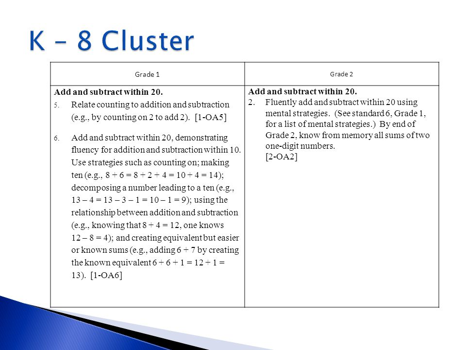 K – 8 Cluster Add and subtract within 20.