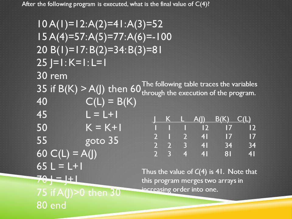 10 A(1)=12: A(2)=41: A(3)=52 15 A(4)=57: A(5)=77: A(6)=-100