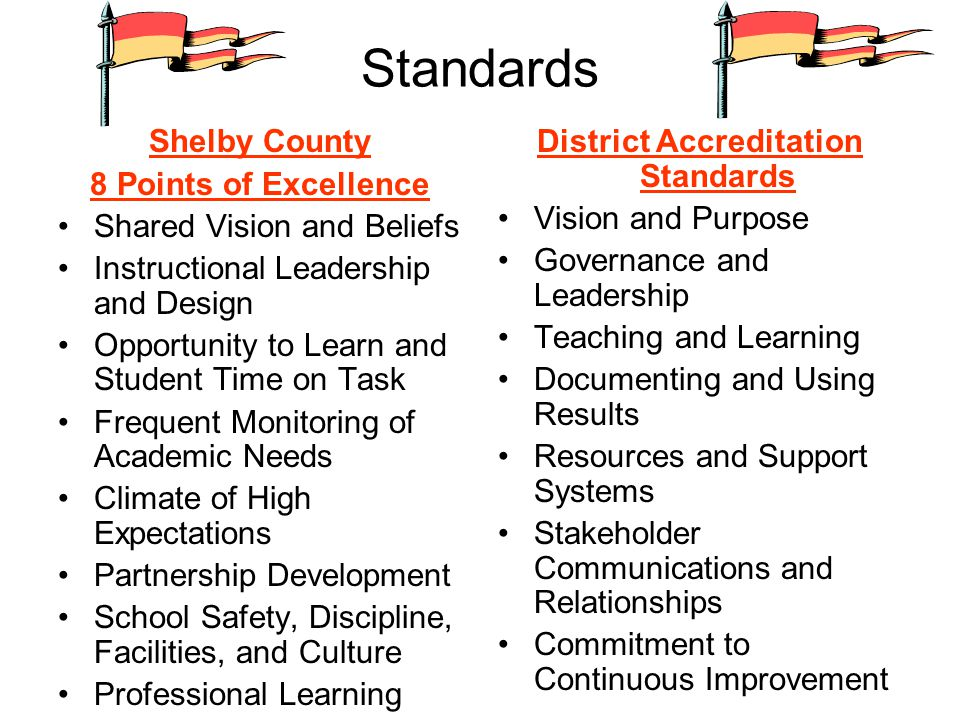 District Accreditation Standards