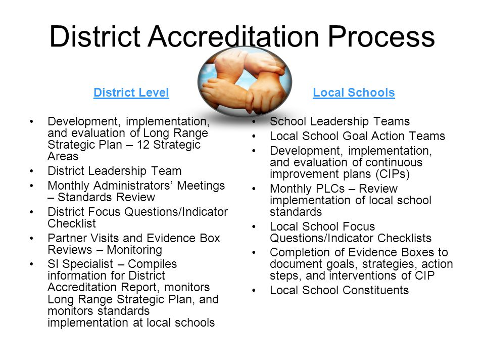 District Accreditation Process