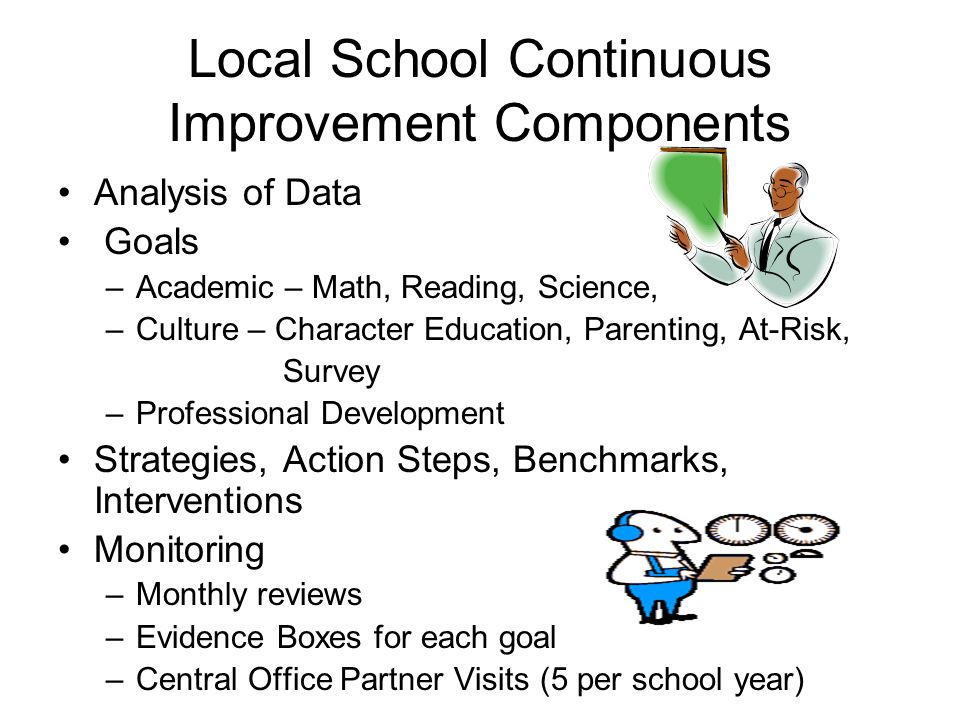 Local School Continuous Improvement Components