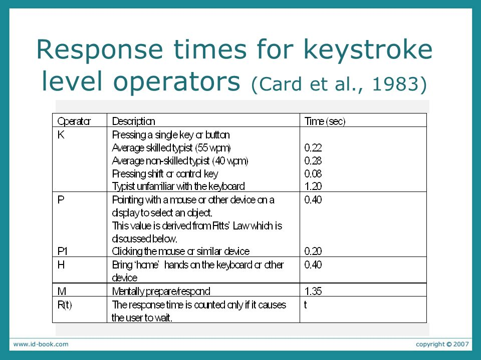 Response times for keystroke level operators (Card et al., 1983)