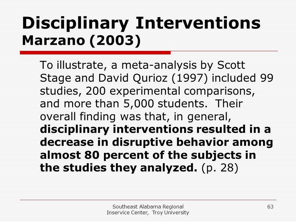 Disciplinary Interventions Marzano (2003)