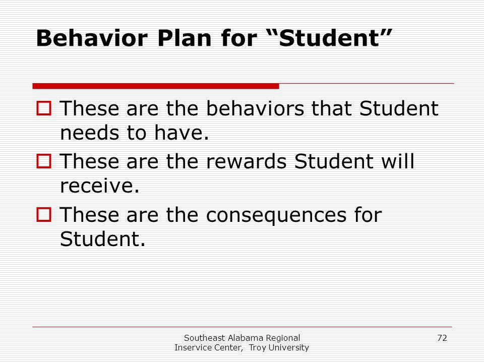 Behavior Plan for Student