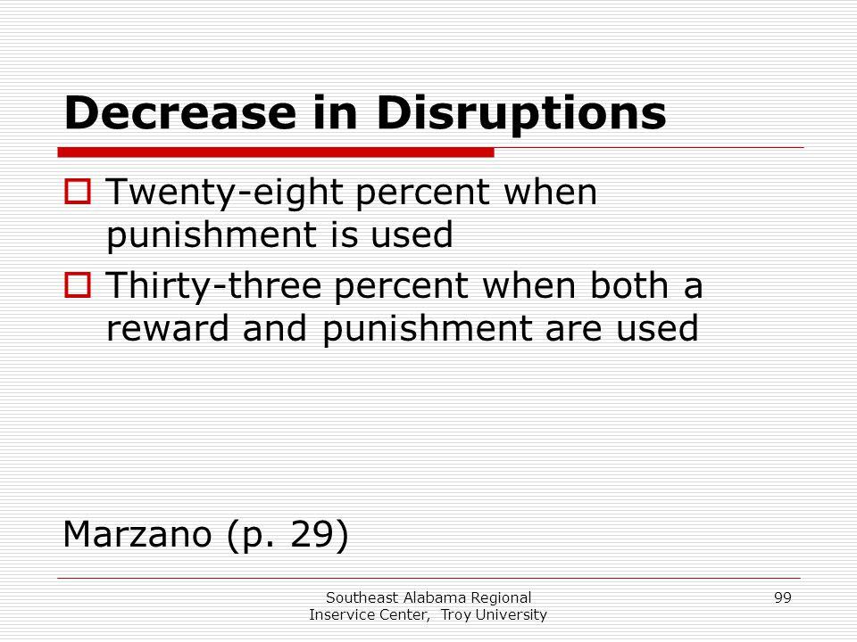 Decrease in Disruptions