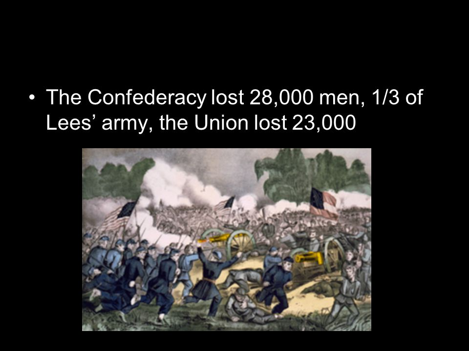 The Confederacy lost 28,000 men, 1/3 of Lees' army, the Union lost 23,000
