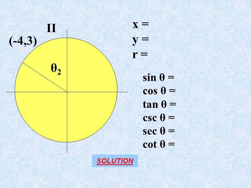 x = II y = r = (-4,3) θ2 sin θ = cos θ = tan θ = csc θ = sec θ =