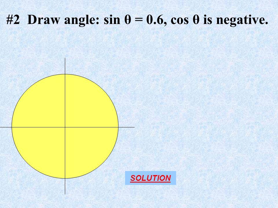 #2 Draw angle: sin θ = 0.6, cos θ is negative.
