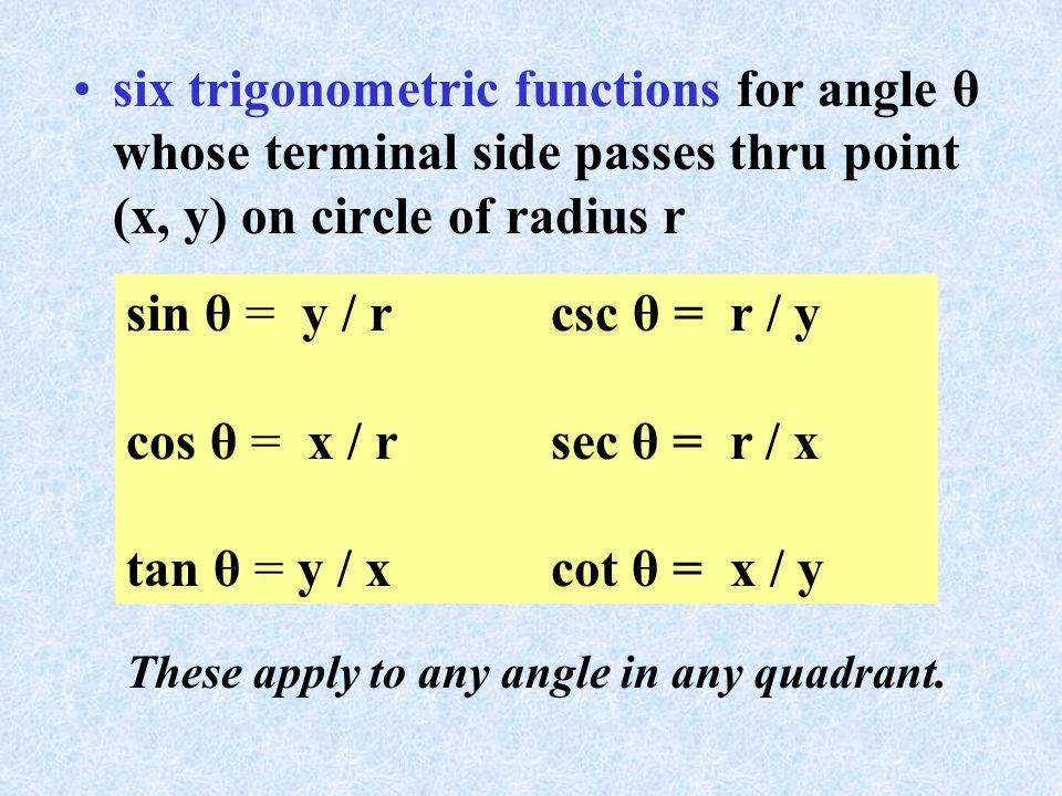 six trigonometric functions for angle θ