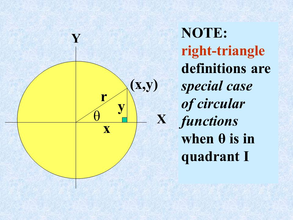 NOTE: right-triangle definitions are special case of circular