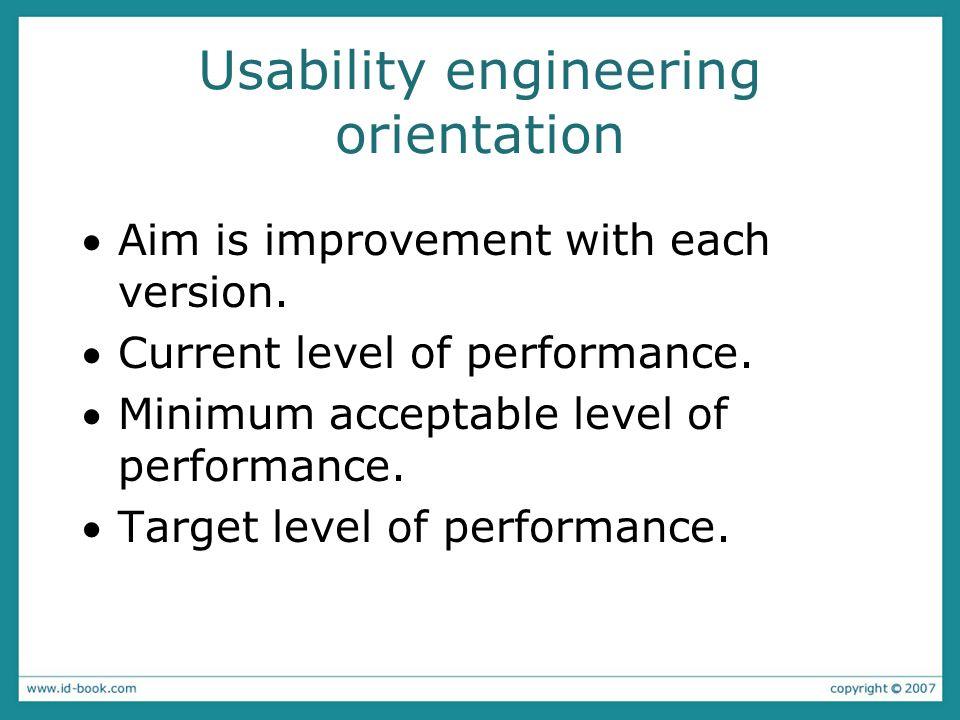 Usability engineering orientation