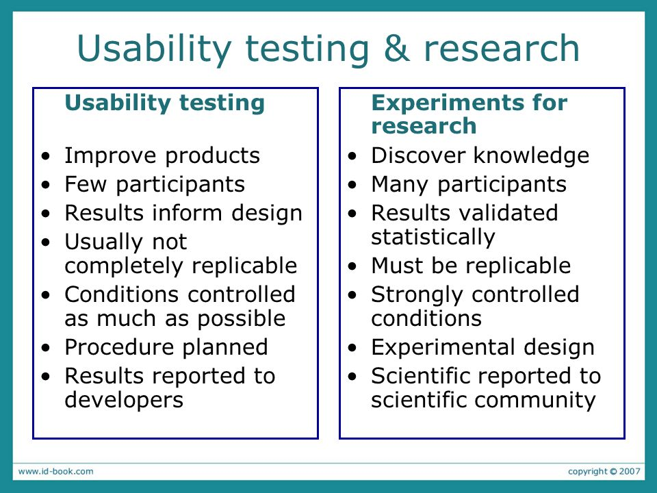 Usability testing & research