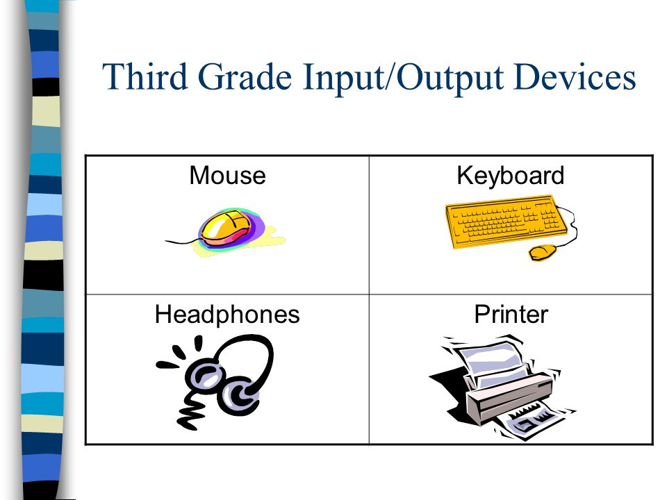 Third Grade Input/Output Devices