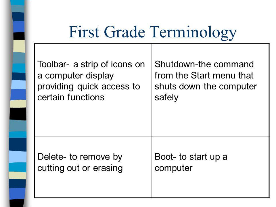 First Grade Terminology