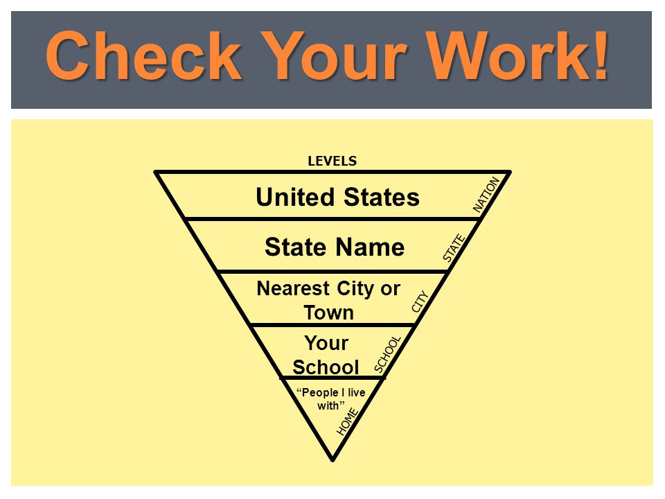 Check Your Work! United States State Name Nearest City or Town