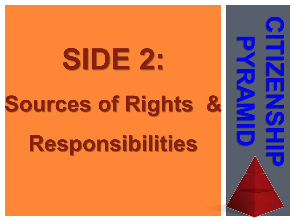 Sources of Rights & Responsibilities