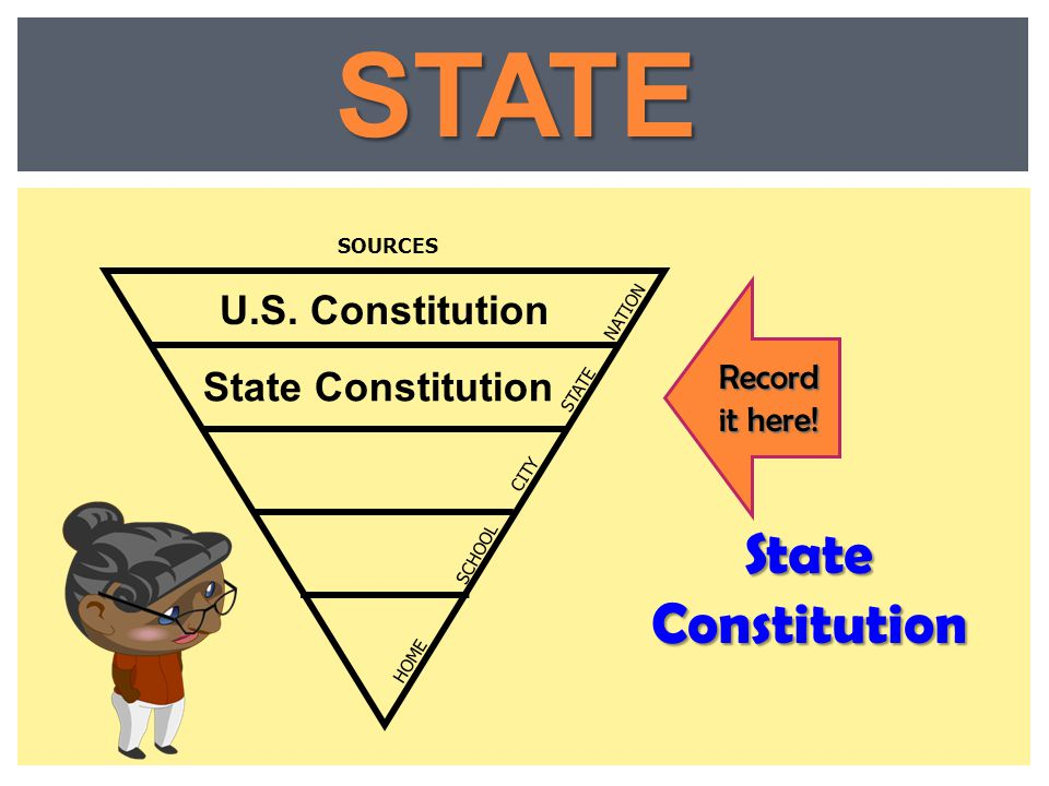STATE State Constitution U.S. Constitution State Constitution