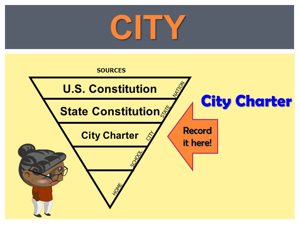 CITY City Charter U.S. Constitution State Constitution Record it here!